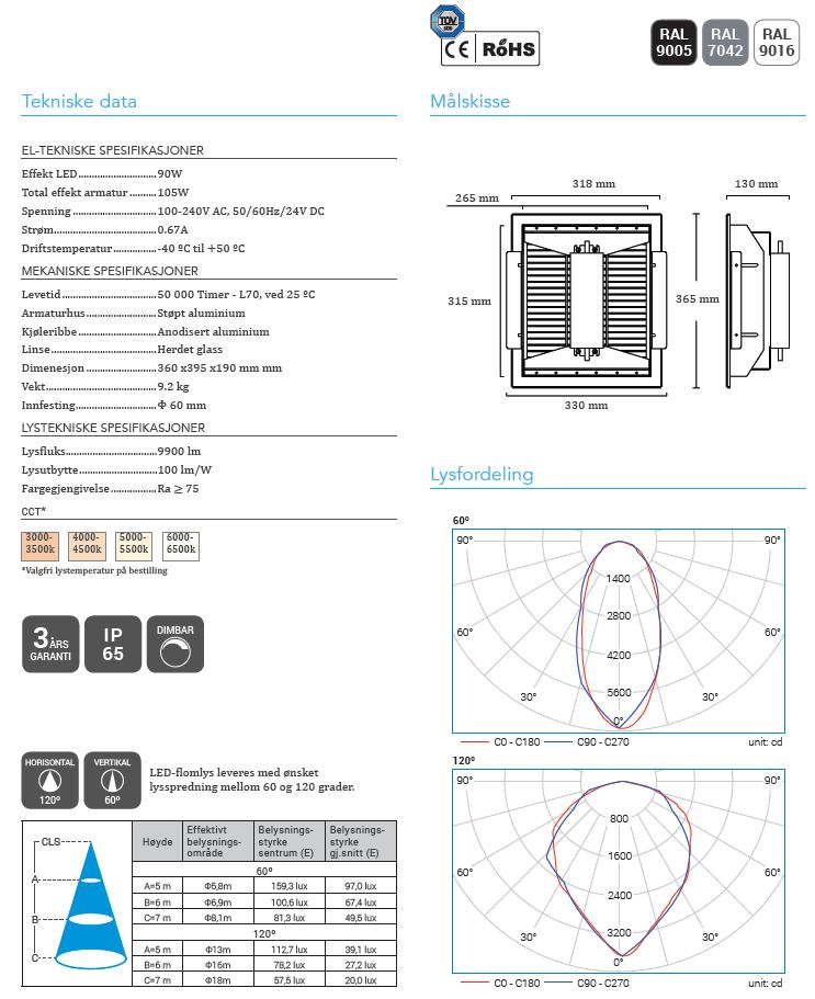 LED Takarmatur 100W